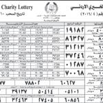نتائج سحب اليانصيب الخيري الاردني 10/2/2016 ,سحب اليانصيب الخيري الاردني يوم الاربعاء 10-2-2016