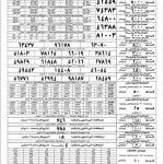 نتائج سحب اليانصيب الخيري الاردني ليوم الخميس 10/3/2016 , اليانصيب الخيري 10-3-2016