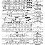 نتائج سحب اليانصيب الخيري الاردني 30/5/2016 , اليانصيب الخيري الاردني 30-5-2016